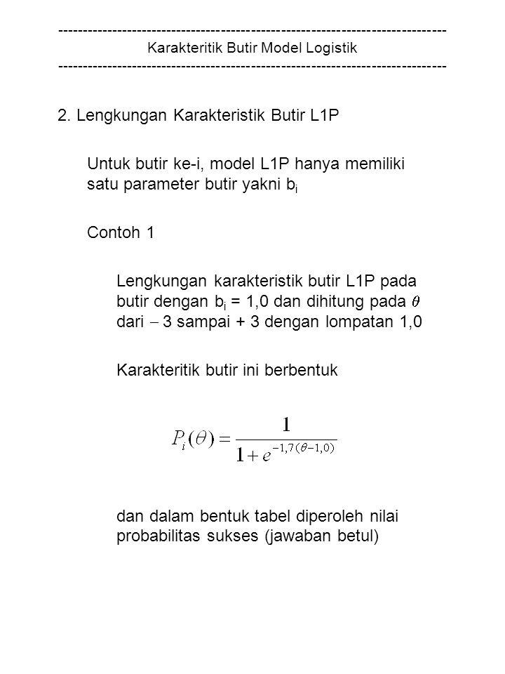 2. Lengkungan Karakteristik Butir L1P