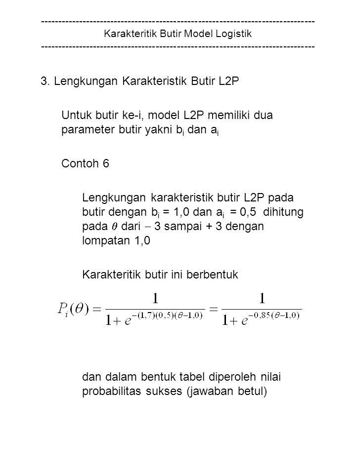 3. Lengkungan Karakteristik Butir L2P