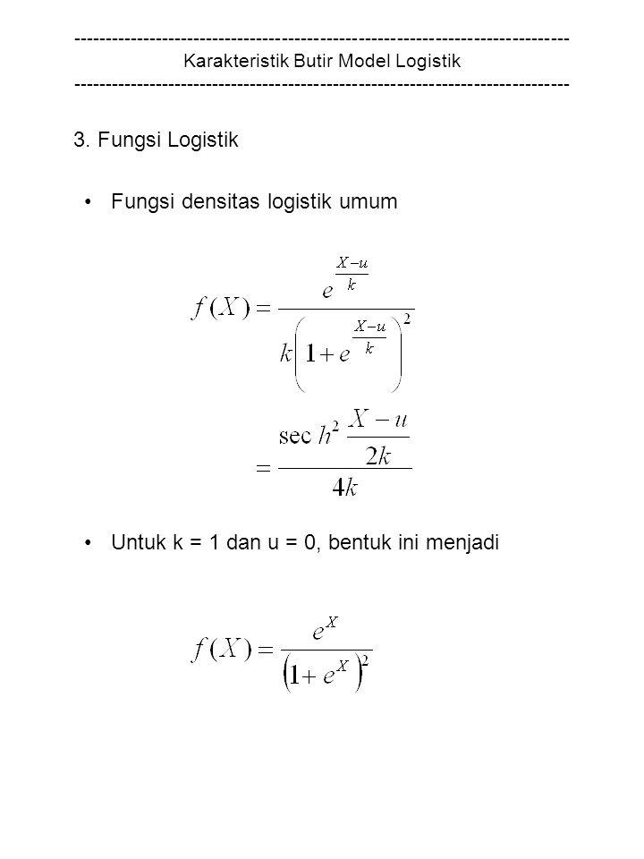Fungsi densitas logistik umum