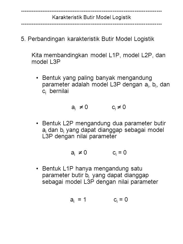 ai = 1 ci = 0 5. Perbandingan karakteristik Butir Model Logistik