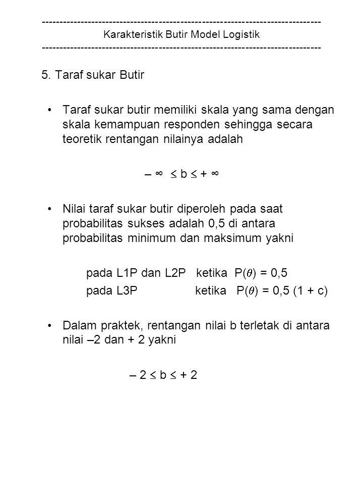 pada L1P dan L2P ketika P() = 0,5 pada L3P ketika P() = 0,5 (1 + c)