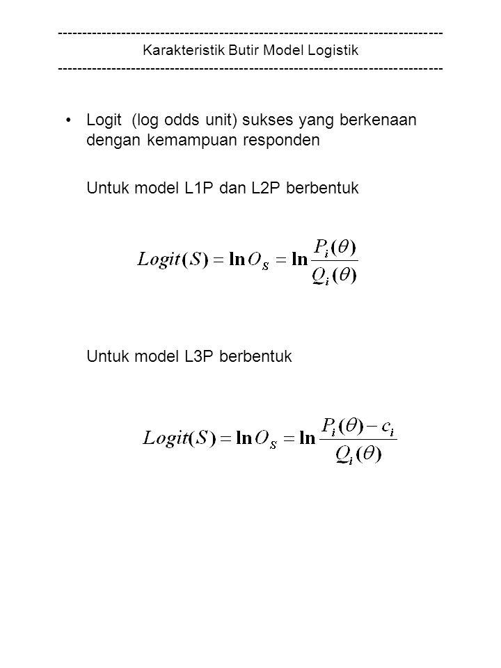 Logit (log odds unit) sukses yang berkenaan dengan kemampuan responden