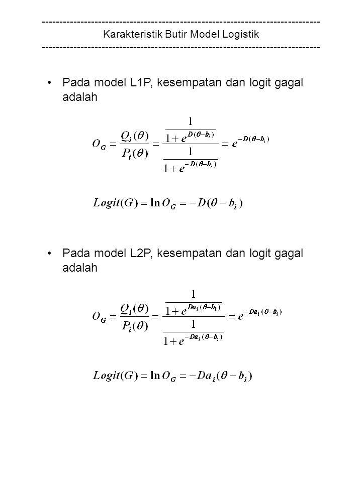Pada model L1P, kesempatan dan logit gagal adalah