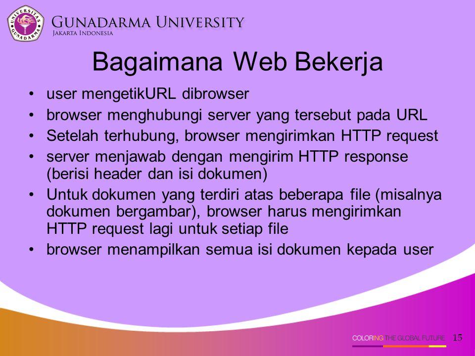 Bagaimana Web Bekerja user mengetikURL dibrowser