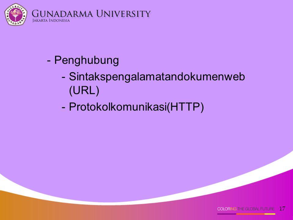 Penghubung Sintakspengalamatandokumenweb (URL) Protokolkomunikasi(HTTP)