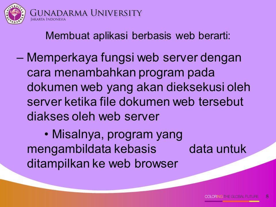 Membuat aplikasi berbasis web berarti: