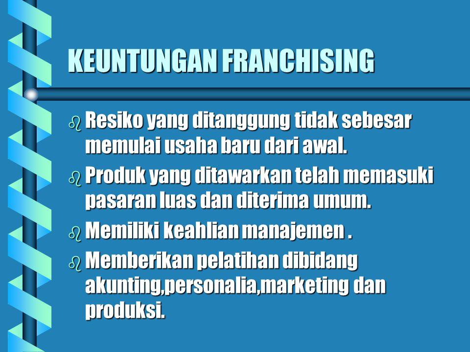 KEUNTUNGAN FRANCHISING