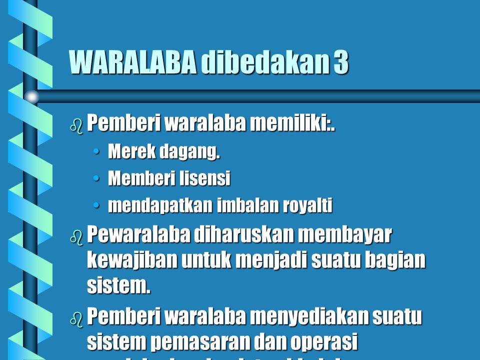 WARALABA dibedakan 3 Pemberi waralaba memiliki:.