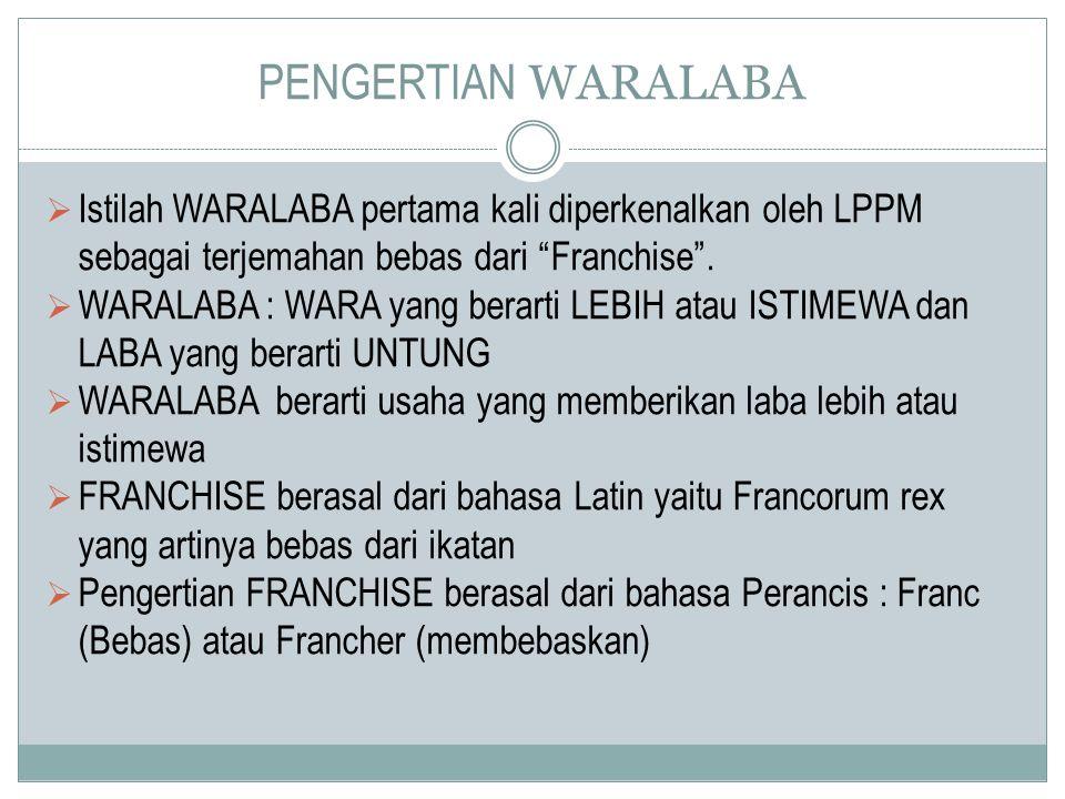 PENGERTIAN WARALABA Istilah WARALABA pertama kali diperkenalkan oleh LPPM sebagai terjemahan bebas dari Franchise .