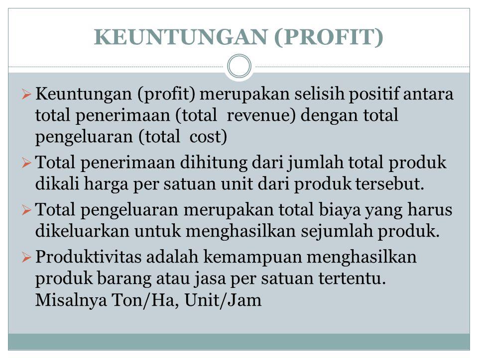 KEUNTUNGAN (PROFIT) Keuntungan (profit) merupakan selisih positif antara total penerimaan (total revenue) dengan total pengeluaran (total cost)