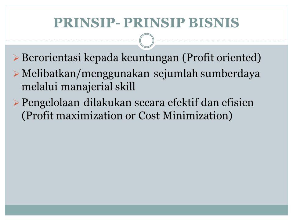 PRINSIP- PRINSIP BISNIS