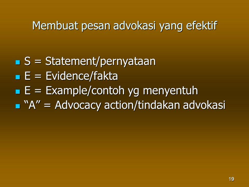 Membuat pesan advokasi yang efektif