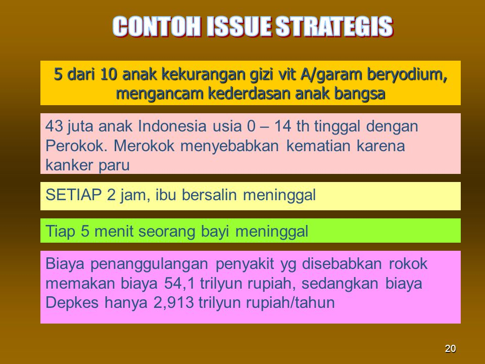 CONTOH ISSUE STRATEGIS