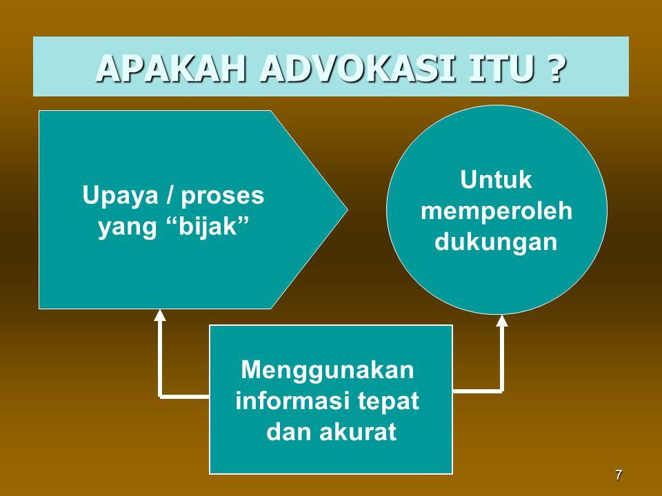 APAKAH ADVOKASI ITU Untuk Upaya / proses memperoleh yang bijak