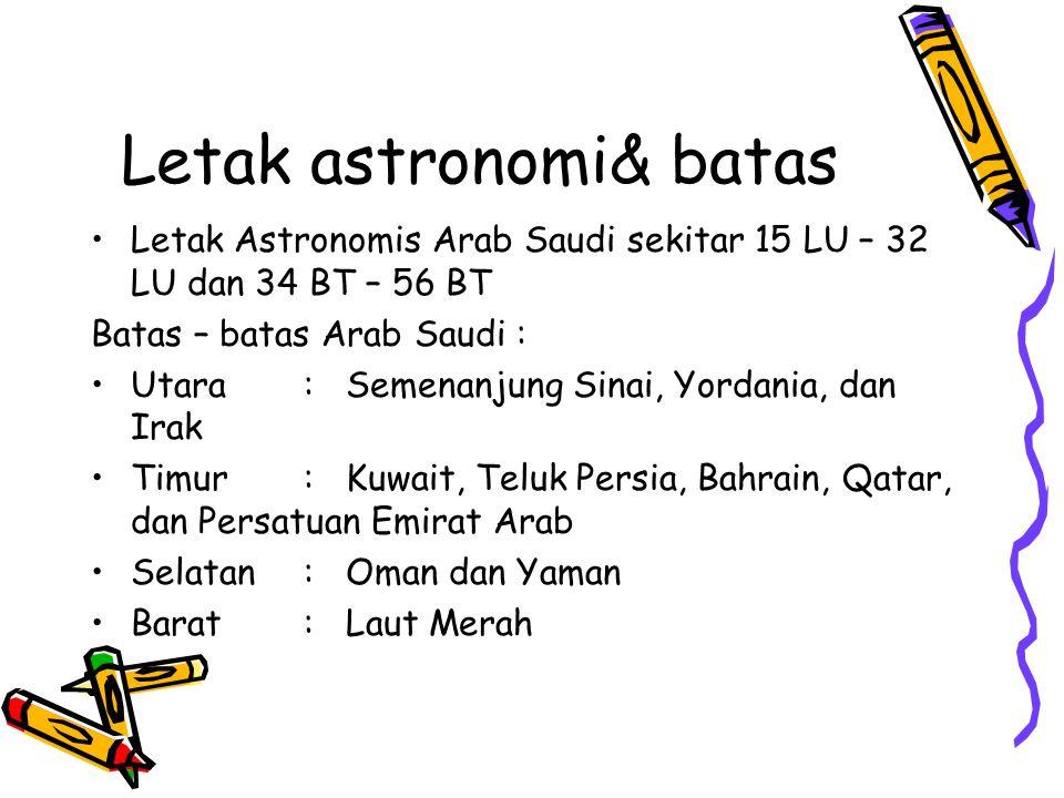 Letak astronomi& batas