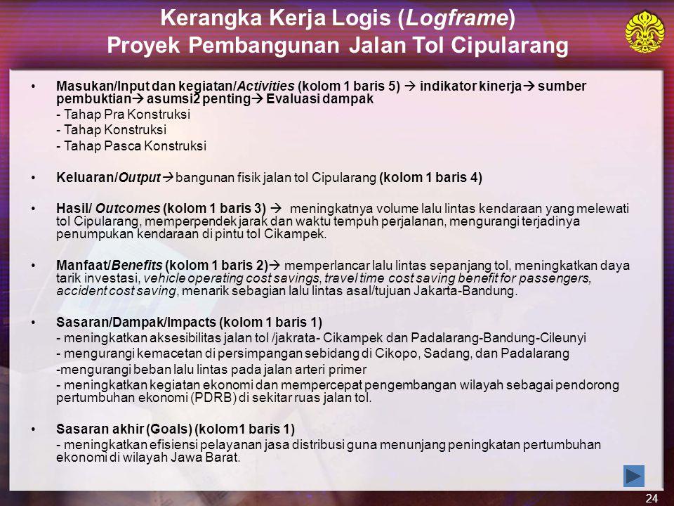 Kerangka Kerja Logis (Logframe) Proyek Pembangunan Jalan Tol Cipularang