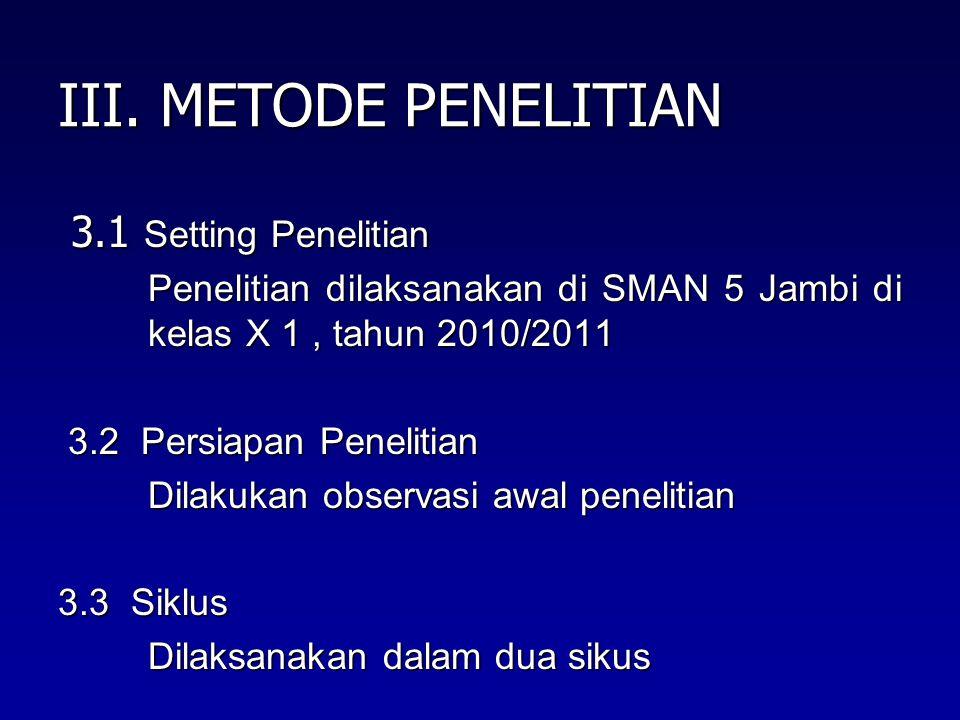 III. METODE PENELITIAN 3.1 Setting Penelitian