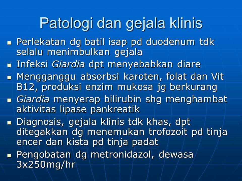 Patologi dan gejala klinis
