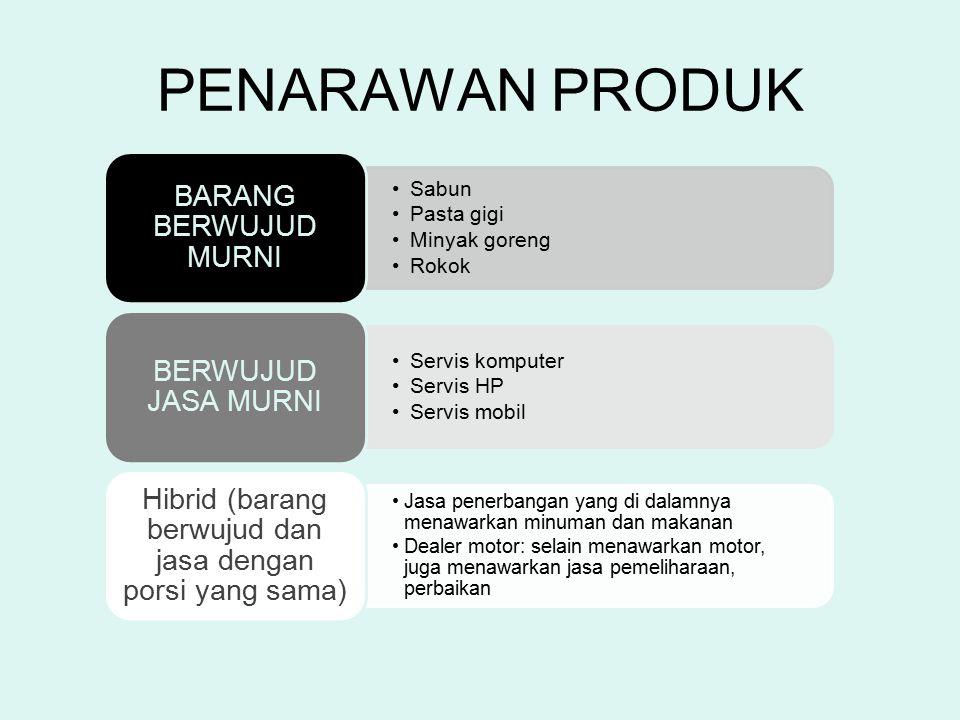 Hibrid (barang berwujud dan jasa dengan porsi yang sama)