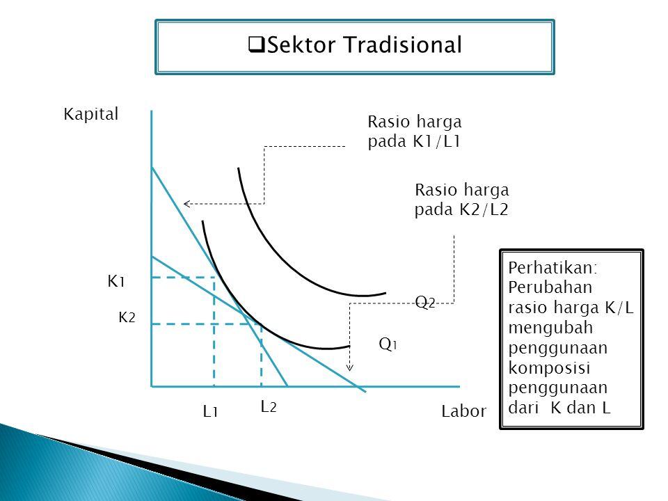 Sektor Tradisional Kapital Rasio harga pada K1/L1