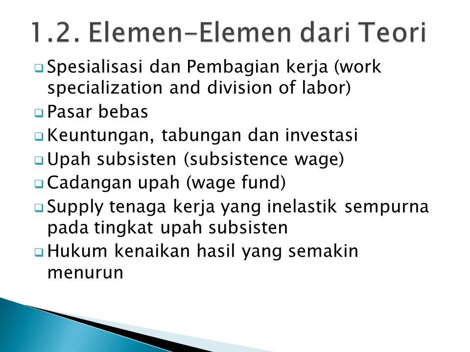 1.2. Elemen-Elemen dari Teori