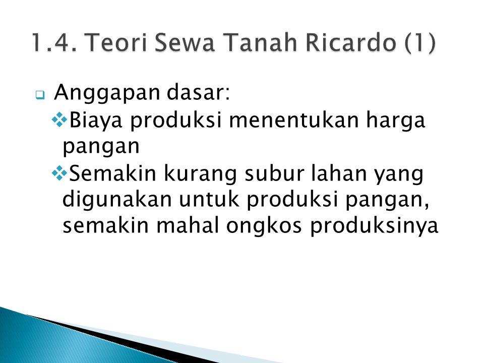 1.4. Teori Sewa Tanah Ricardo (1)