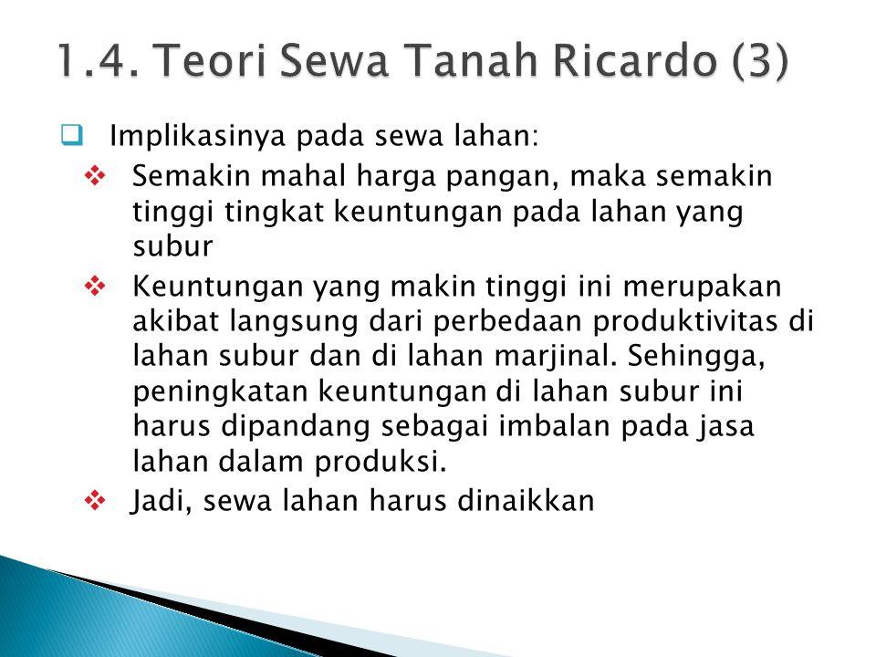 1.4. Teori Sewa Tanah Ricardo (3)