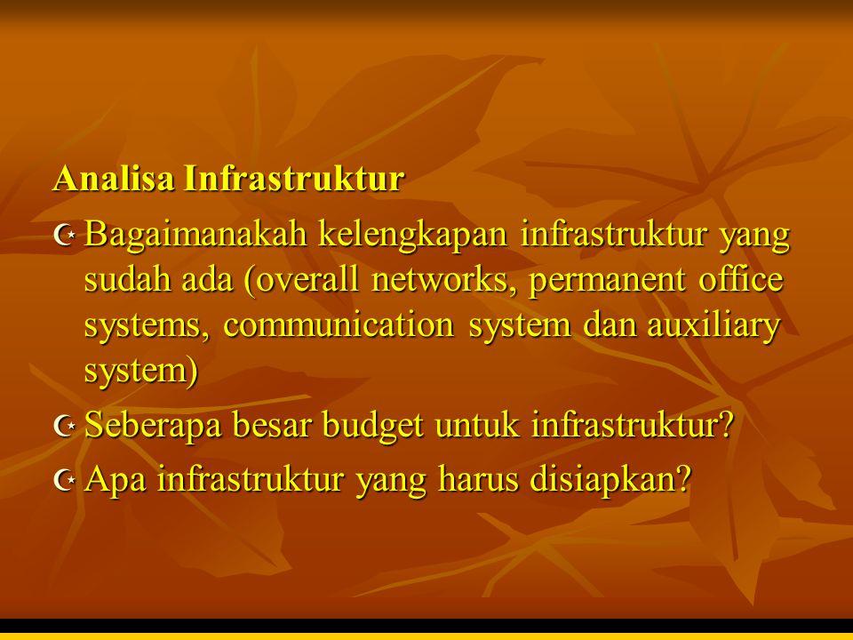 Analisa Infrastruktur