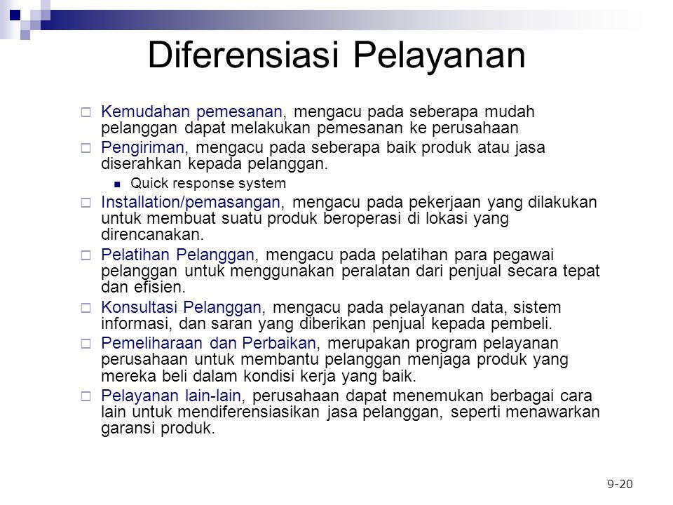Diferensiasi Pelayanan