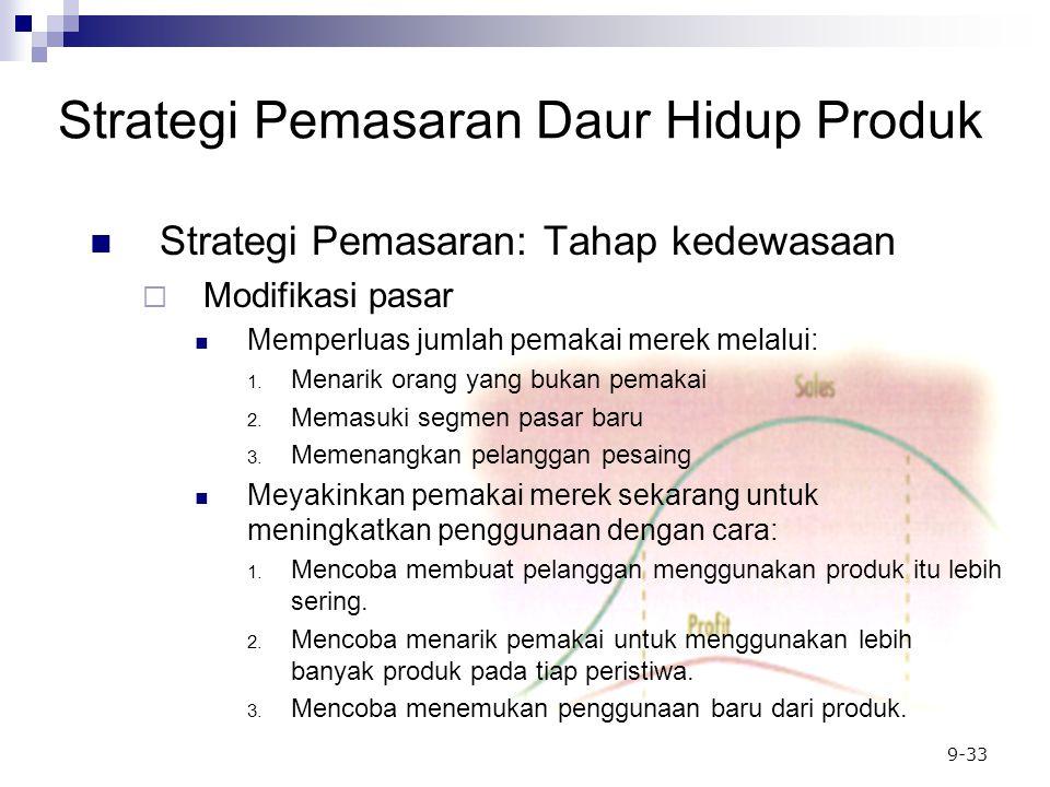 Strategi Pemasaran Daur Hidup Produk