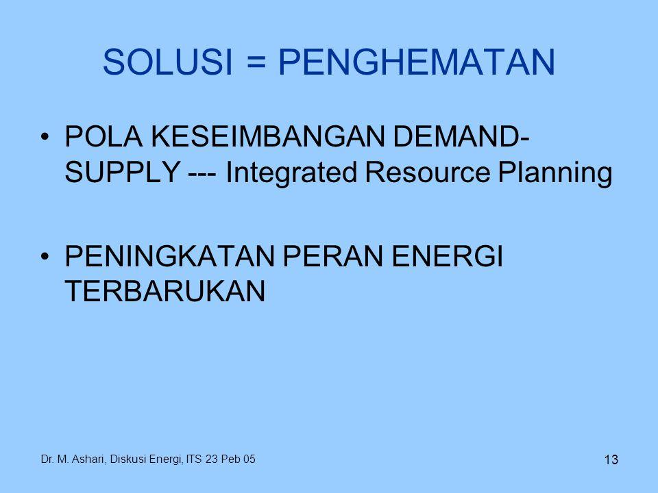 SOLUSI = PENGHEMATAN POLA KESEIMBANGAN DEMAND-SUPPLY --- Integrated Resource Planning. PENINGKATAN PERAN ENERGI TERBARUKAN.