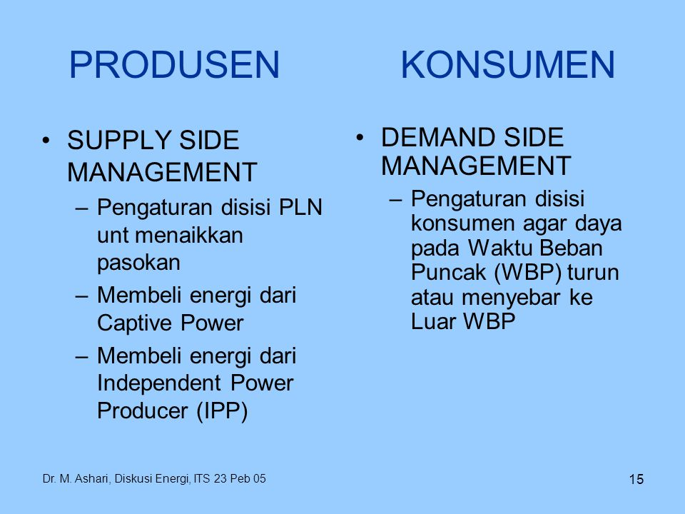 PRODUSEN KONSUMEN SUPPLY SIDE MANAGEMENT DEMAND SIDE MANAGEMENT