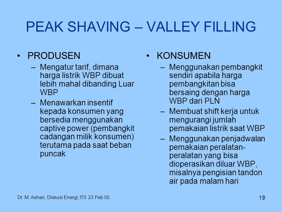 PEAK SHAVING – VALLEY FILLING