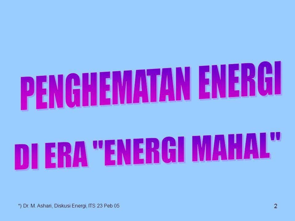 PENGHEMATAN ENERGI DI ERA ENERGI MAHAL