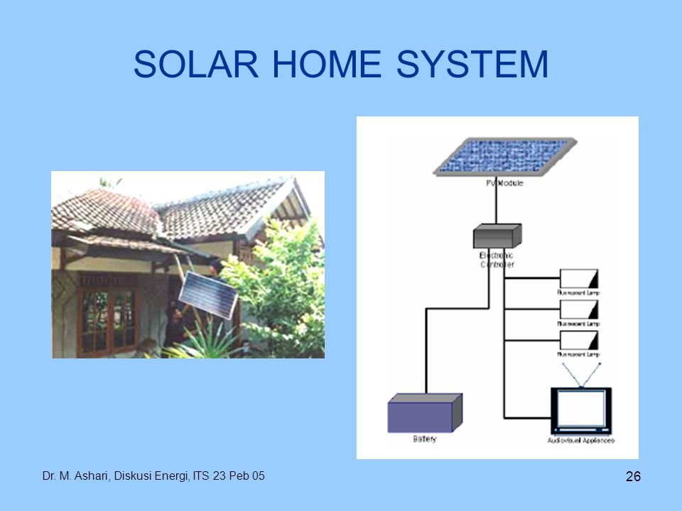 SOLAR HOME SYSTEM Dr. M. Ashari, Diskusi Energi, ITS 23 Peb 05