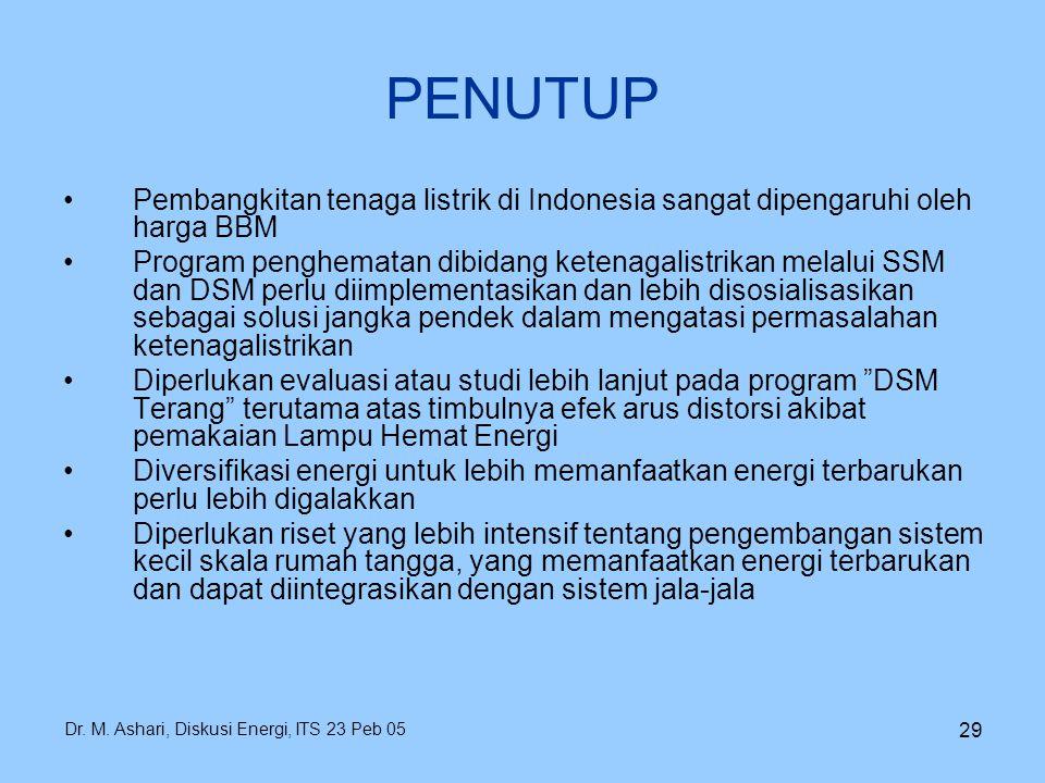 PENUTUP Pembangkitan tenaga listrik di Indonesia sangat dipengaruhi oleh harga BBM.