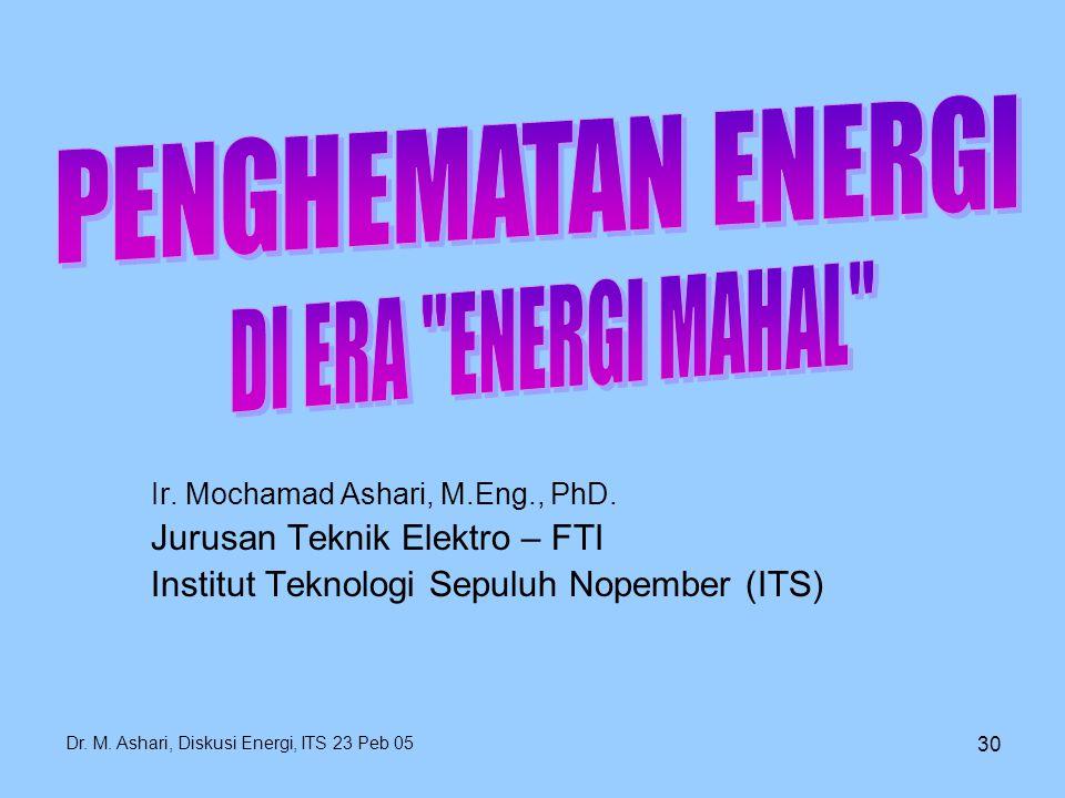 PENGHEMATAN ENERGI DI ERA ENERGI MAHAL Jurusan Teknik Elektro – FTI
