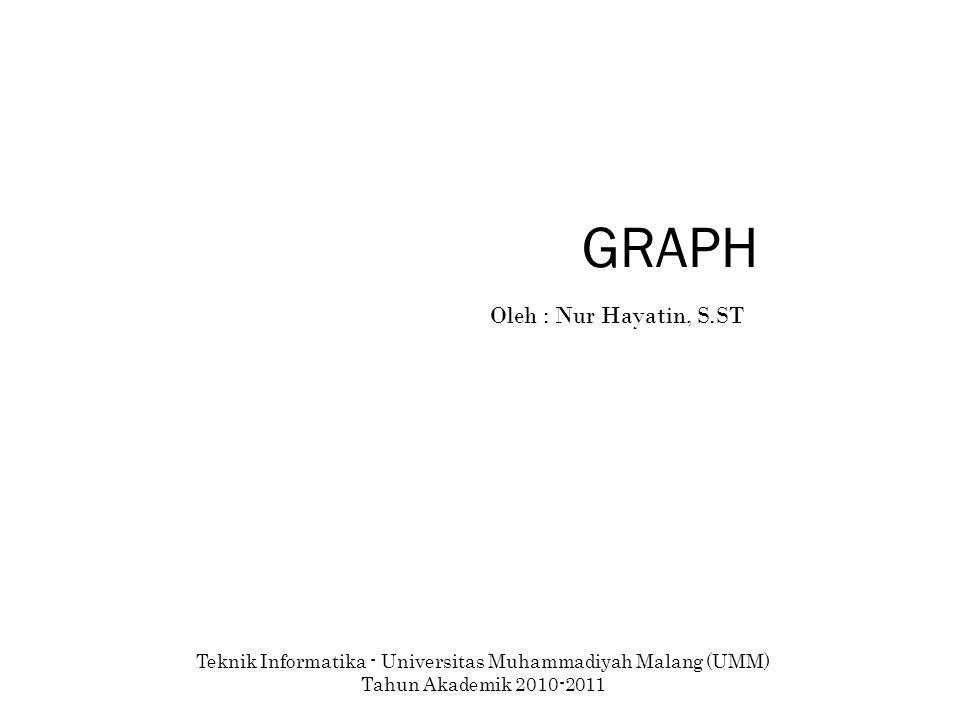 Teknik Informatika - Universitas Muhammadiyah Malang (UMM)