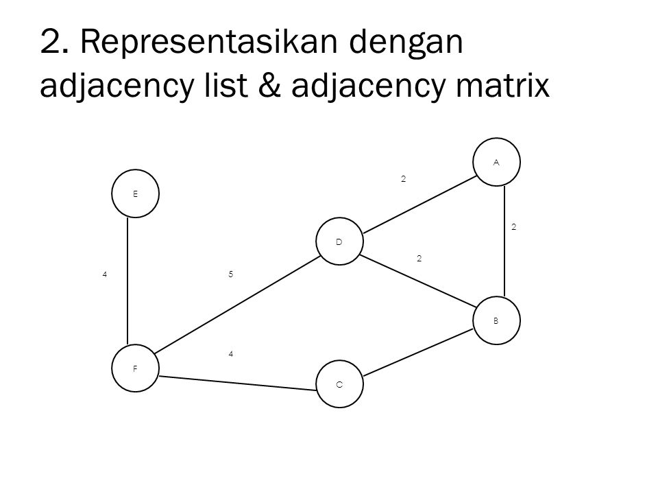 2. Representasikan dengan adjacency list & adjacency matrix