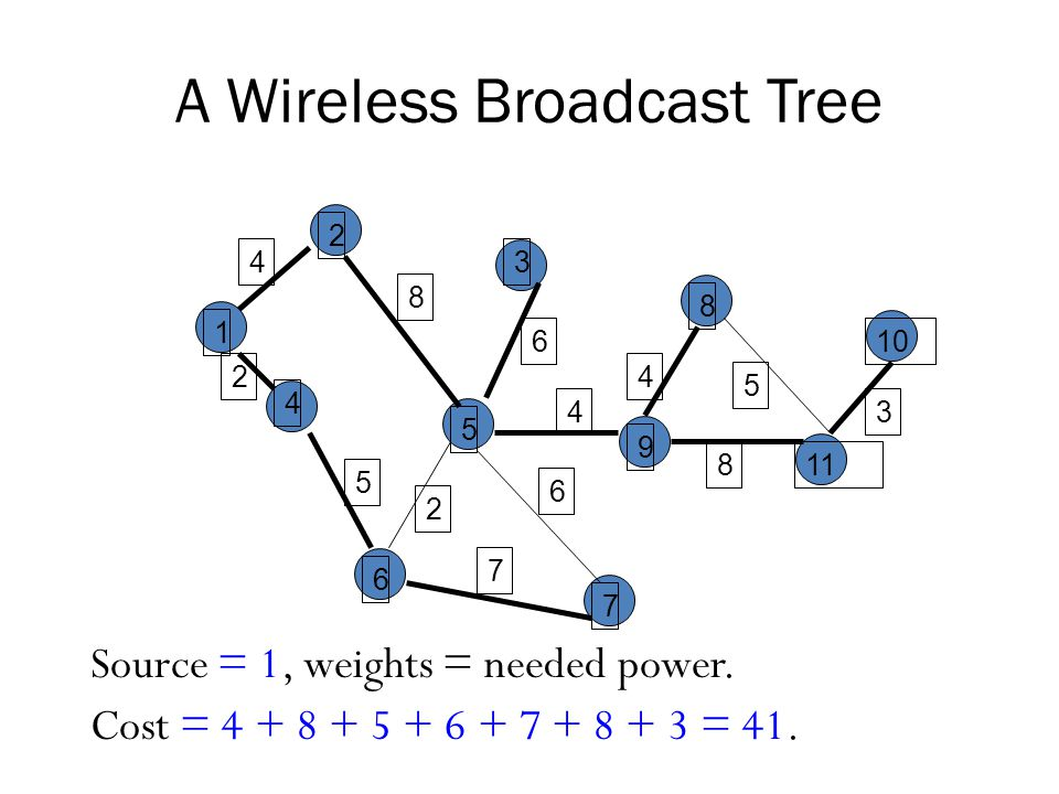 A Wireless Broadcast Tree