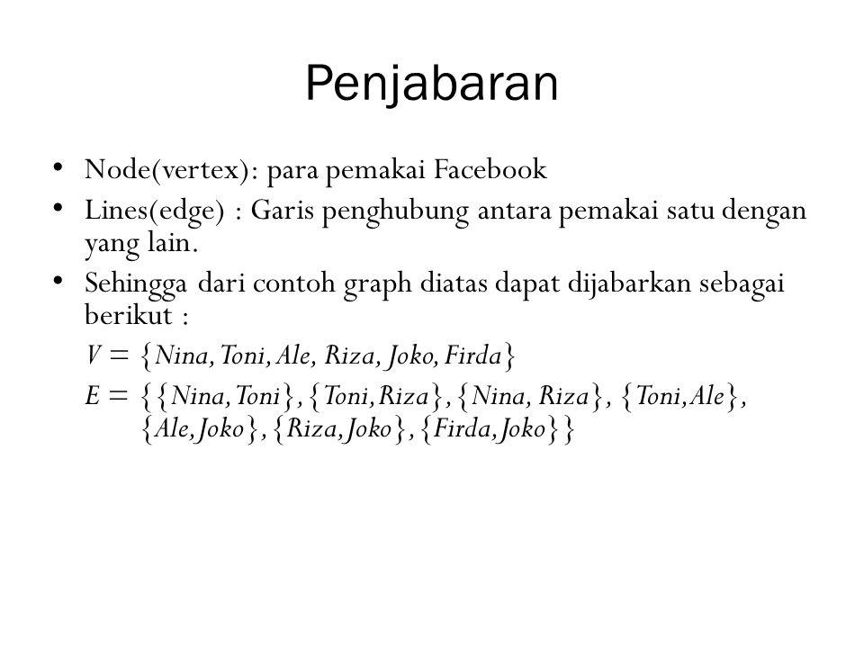 Penjabaran Node(vertex): para pemakai Facebook