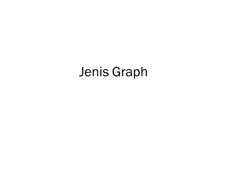 Jenis Graph