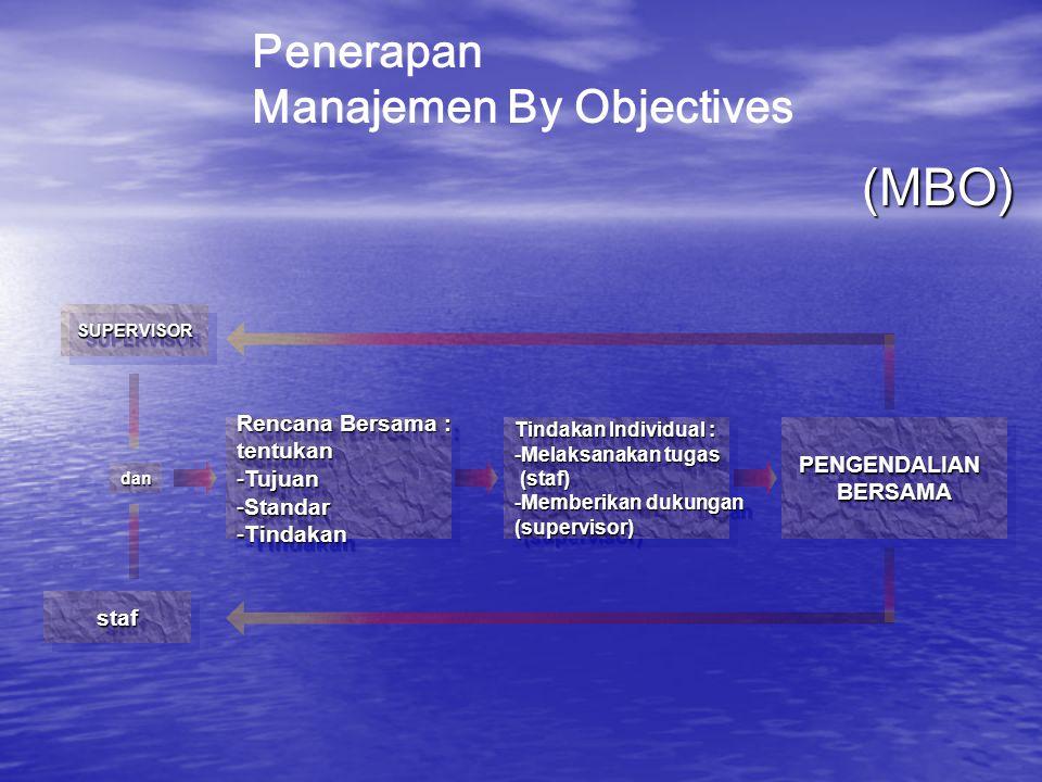 Penerapan Manajemen By Objectives