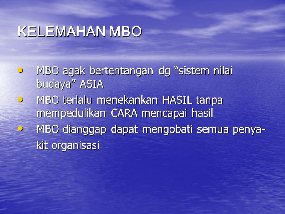 KELEMAHAN MBO MBO agak bertentangan dg sistem nilai budaya ASIA
