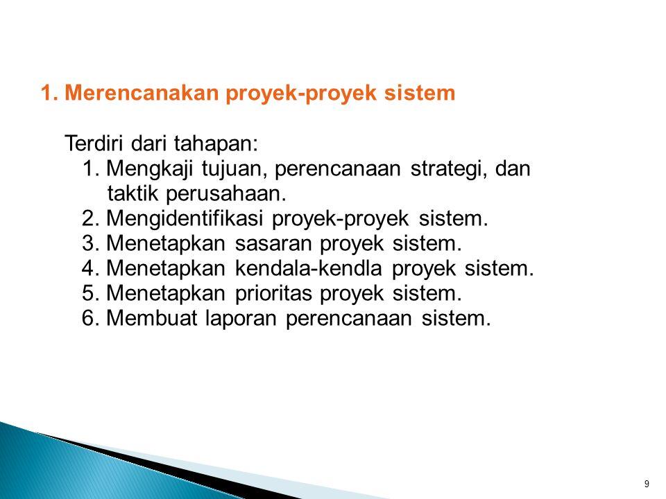 1. Merencanakan proyek-proyek sistem