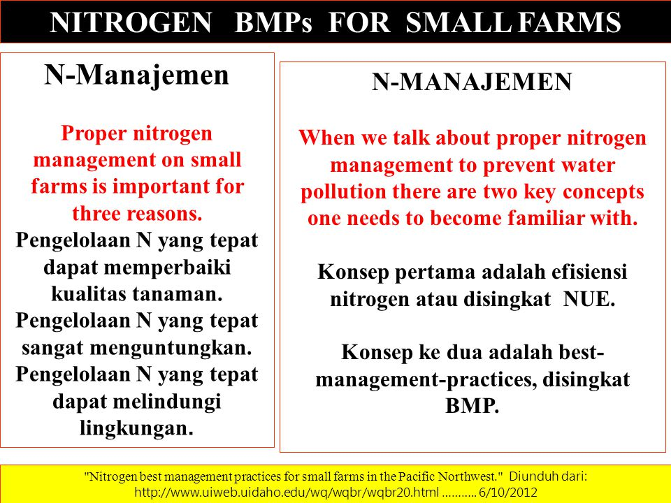 NITROGEN BMPs FOR SMALL FARMS N-Manajemen