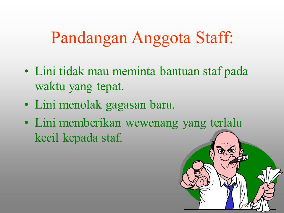 Pandangan Anggota Staff: