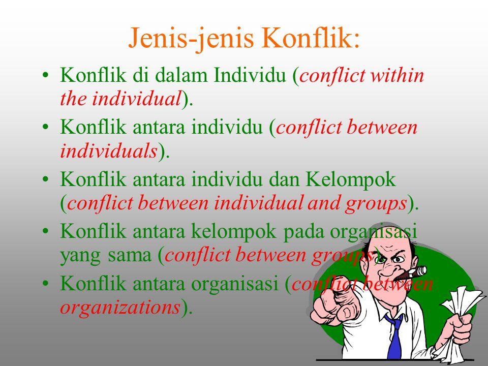 Jenis-jenis Konflik: Konflik di dalam Individu (conflict within the individual). Konflik antara individu (conflict between individuals).
