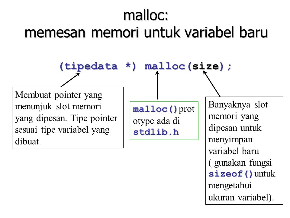 malloc: memesan memori untuk variabel baru