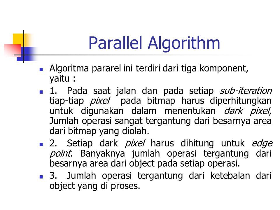 Parallel Algorithm Algoritma pararel ini terdiri dari tiga komponent, yaitu :